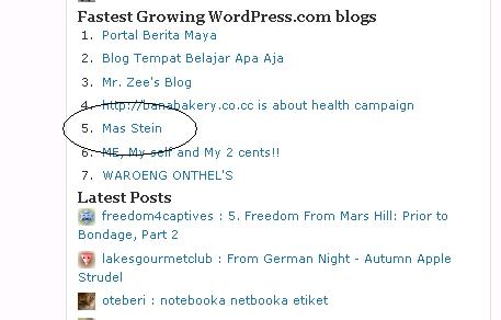 fastest-growing-blog
